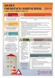 Ajudes de lloguer per situacions d'emergència habitacional