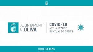 Últimes dades sobre Covid-19 a Oliva