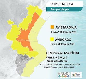 Avís especial de temporal a l'àrea mediterrània a partir del dimecres, 4 de novembre